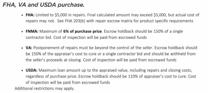 Repair Escrows for a Kentucky USDA, FHA and VA Mortgage Loan
