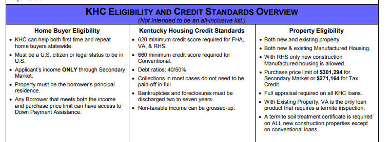 kentucky housing underwriting