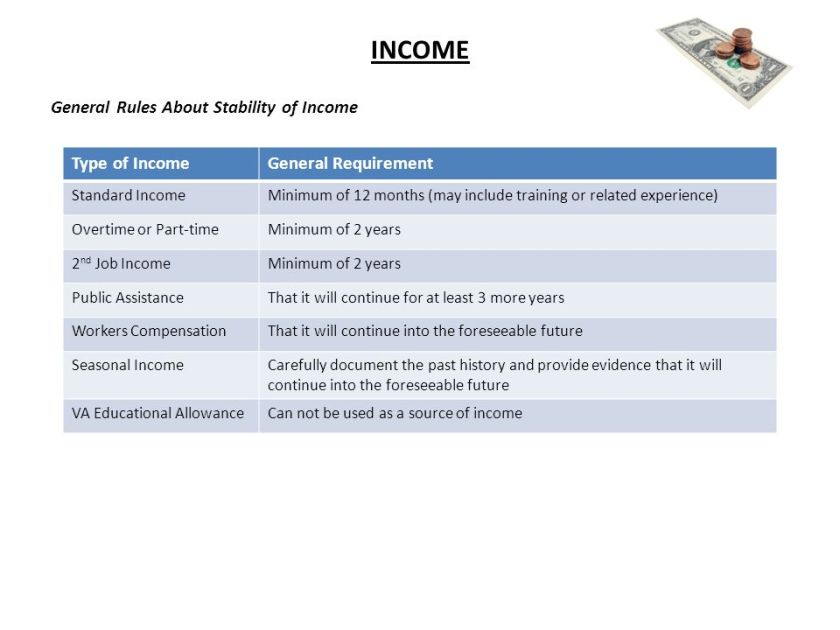 INCOME+General+Rules+About+Stability+of+Income+Type+of+Income