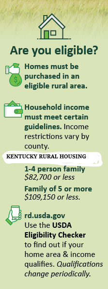 USDA INCOME LIMITS FOR 2019 KENTUCKY RURAL HOUSING LOANS