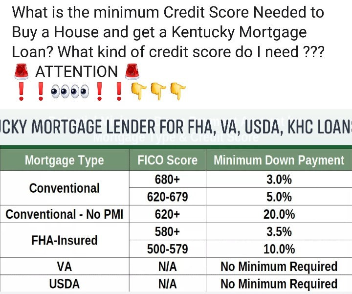 What is the minimum credit score I need to qualify for a Kentucky mortgage currently?