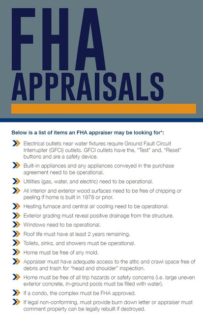 Kentucky FHA, VA, USDA Appraisal Requirements for Mortgage Loans.