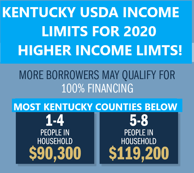 USDA INCOME LIMITS F0R 2020